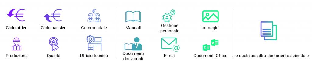 funzioni Software Archiviazione Gestione Documentale per archiviare i documenti